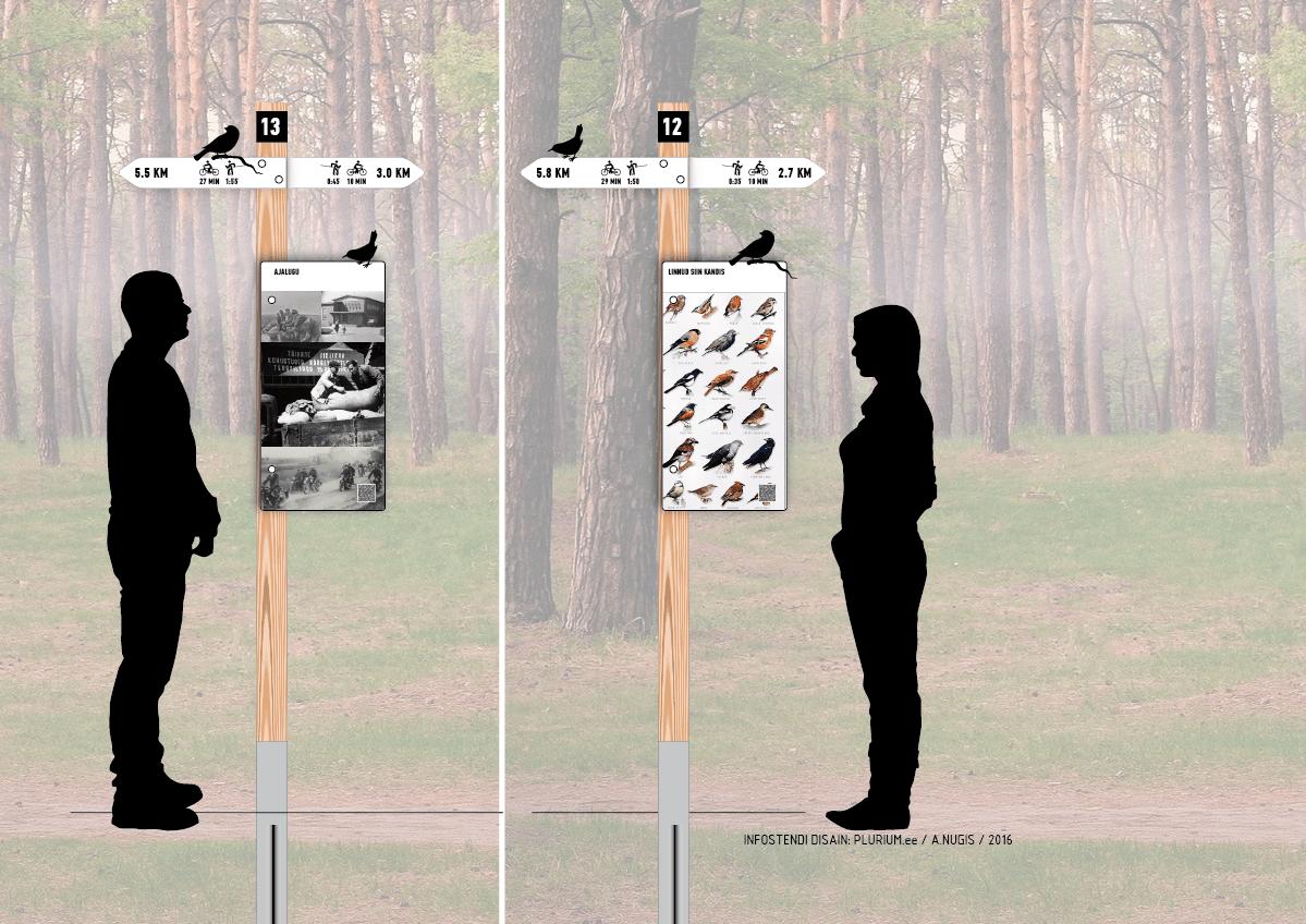 Дизайн навигации и стендов для туристической тропы